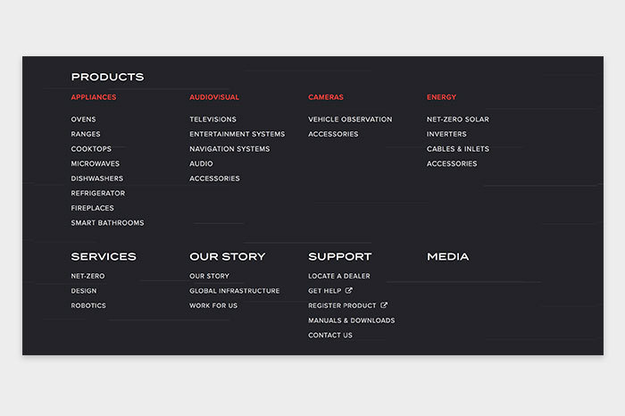 Site map in footer