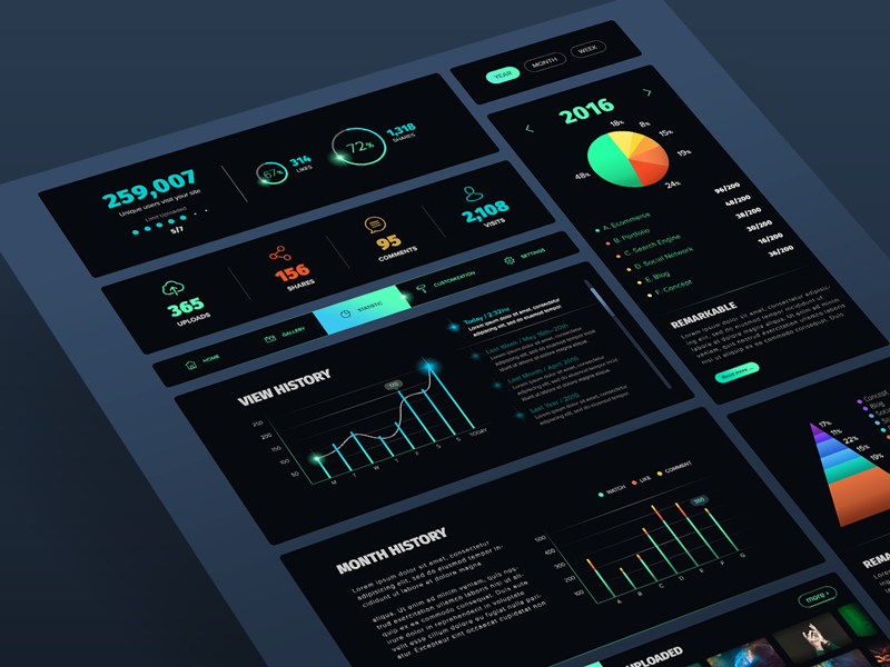 Analytics in UI design