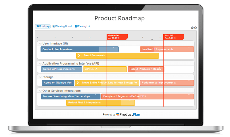 productplan software