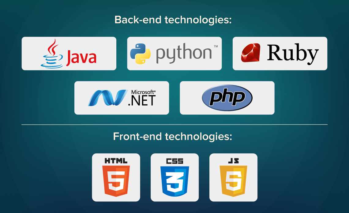 technology stack in large projects