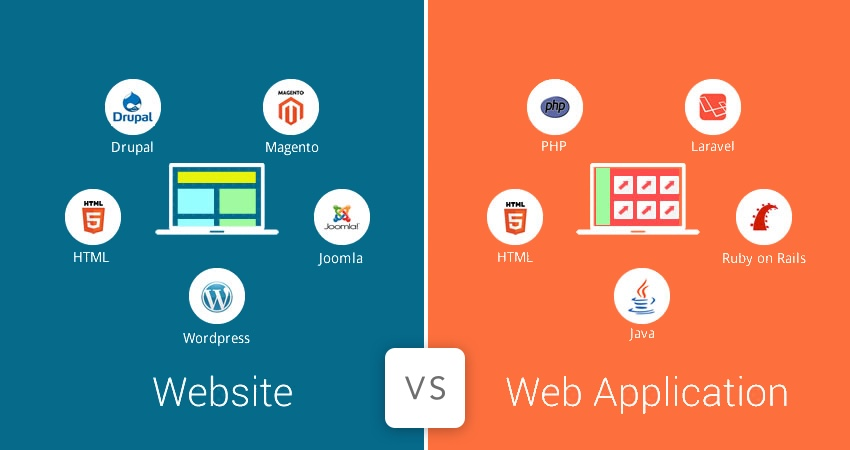 technical difference between a website and a web app
