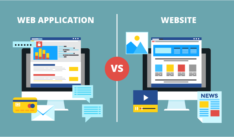 website vs web application: comparison of features
