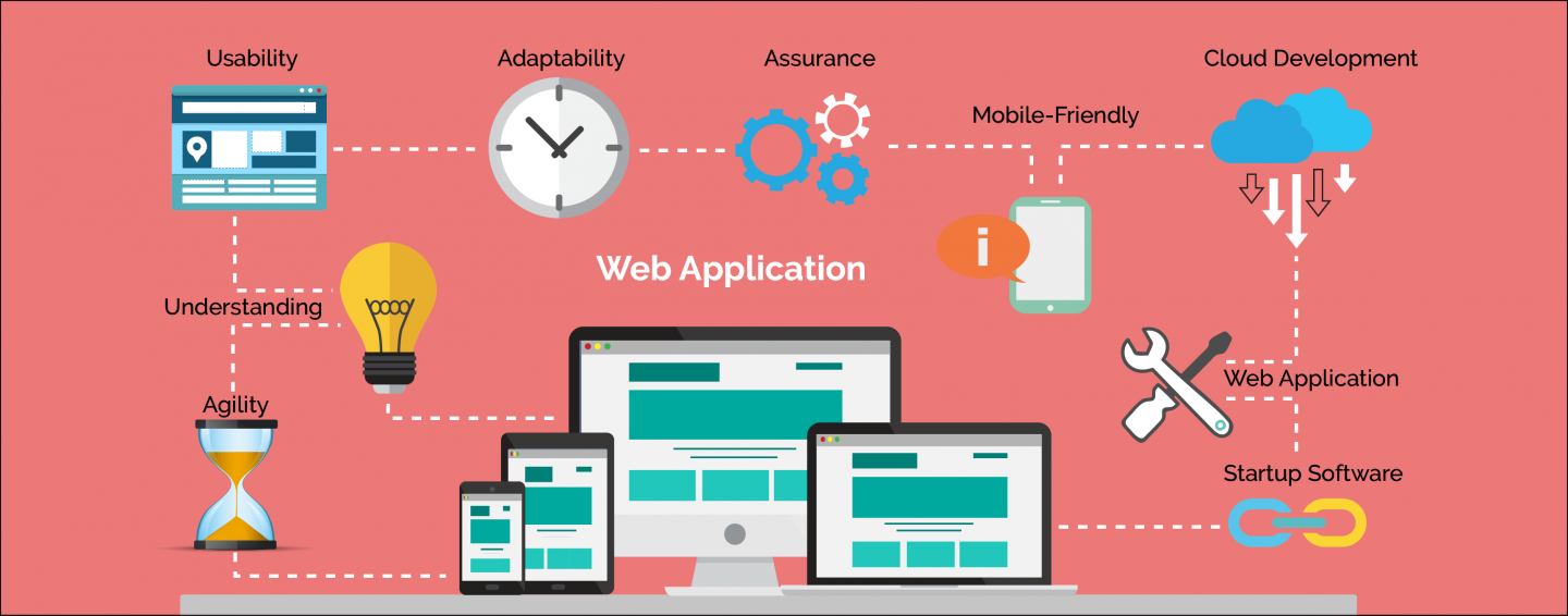 how to recognise the difference: website vs web application