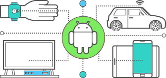 android ecosystem