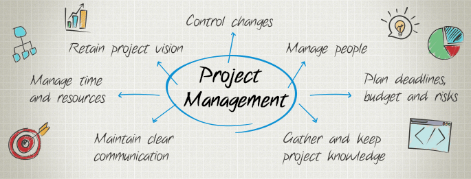 Project manager key areas list